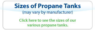 Sizes of Propane Tanks (may vary by manufacturer)Click here to see the sizes ofour various propane tanks.